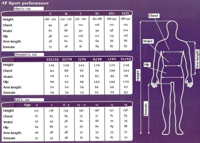 Cloth Size Measurement